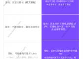 Divi主题【4.4.8更新内容】-黑WP